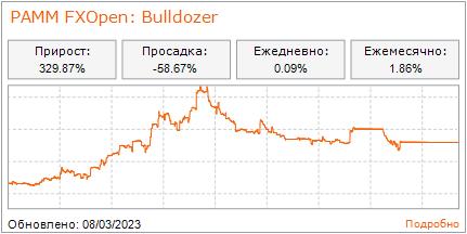 PAMM: Bulldozer