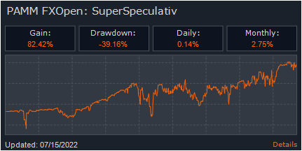 PAMM: SuperSpeculativ